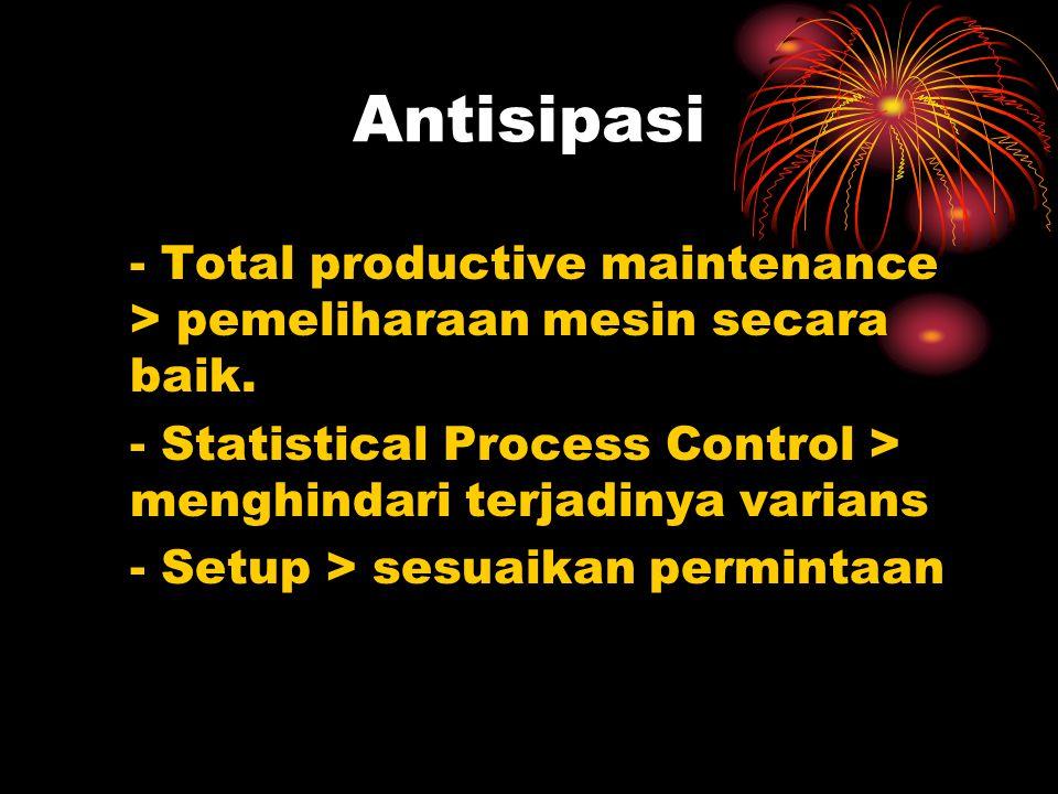 Antisipasi - Total productive maintenance > pemeliharaan mesin secara baik.
