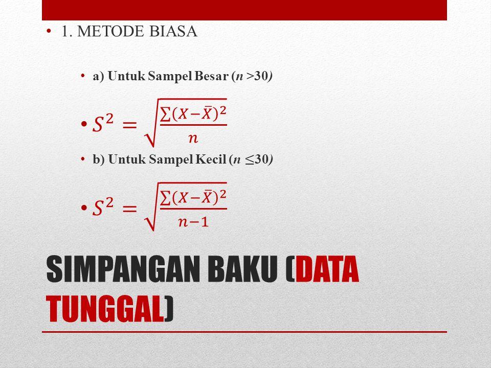 SIMPANGAN BAKU (DATA TUNGGAL)