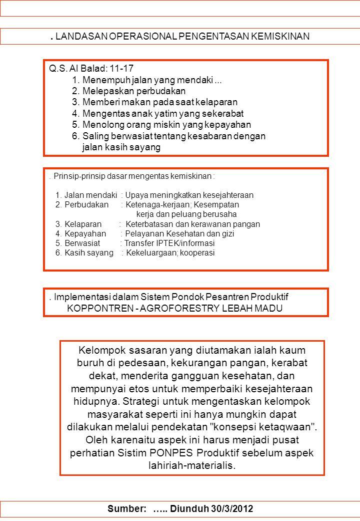 . LANDASAN OPERASIONAL PENGENTASAN KEMISKINAN Sumber: ….. Diunduh 30/3/2012 Q.S. Al Balad: 11-17 1. Menempuh jalan yang mendaki... 2. Melepaskan perbu
