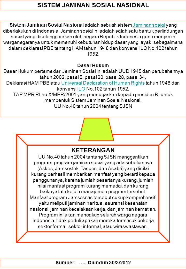 SISTEM JAMINAN SOSIAL NASIONAL Sistem Jaminan Sosial Nasional adalah sebuah sistem Jaminan sosial yang diberlakukan di Indonesia. Jaminan sosial ini a