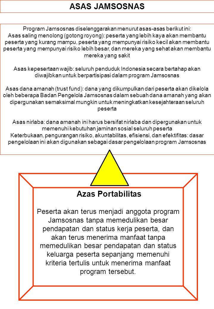 ASAS JAMSOSNAS Program Jamsosnas diselenggarakan menurut asas-asas berikut ini: Asas saling menolong (gotong royong): peserta yang lebih kaya akan mem