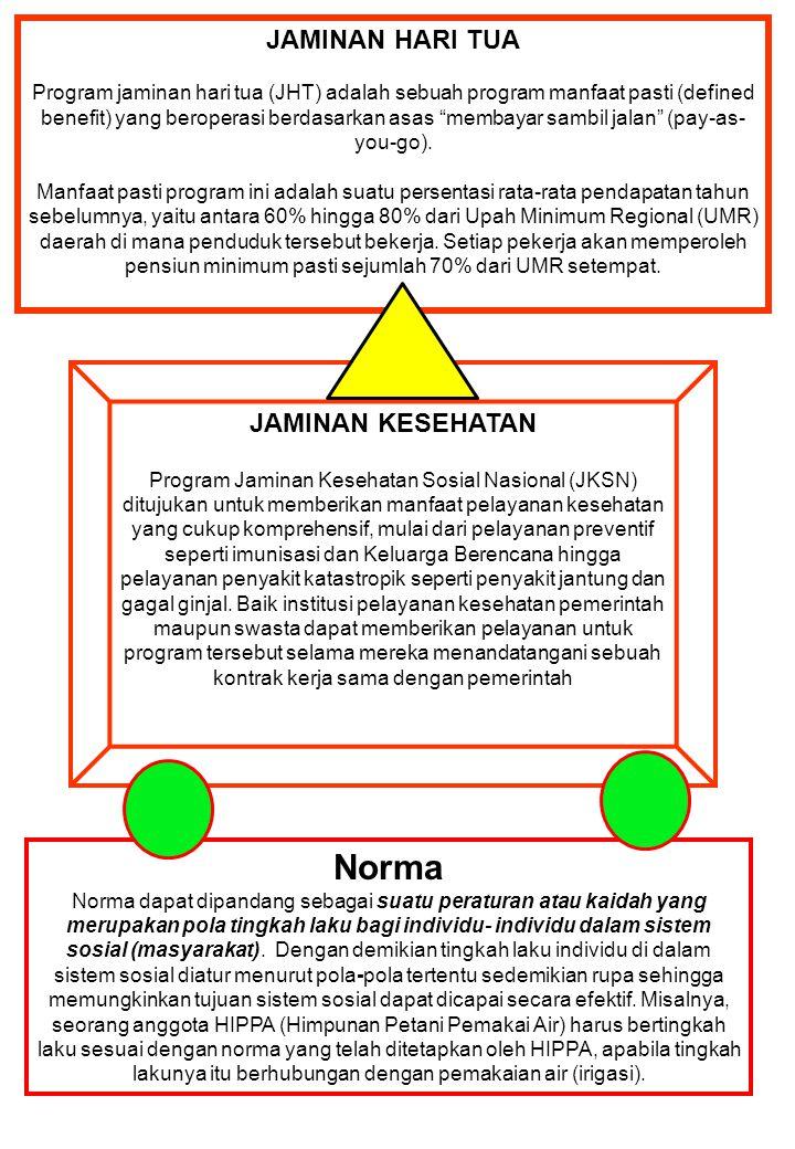 """JAMINAN HARI TUA Program jaminan hari tua (JHT) adalah sebuah program manfaat pasti (defined benefit) yang beroperasi berdasarkan asas """"membayar sambi"""