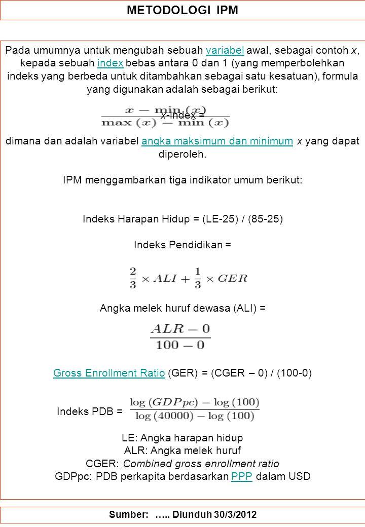 METODOLOGI IPM Pada umumnya untuk mengubah sebuah variabel awal, sebagai contoh x, kepada sebuah index bebas antara 0 dan 1 (yang memperbolehkan indeks yang berbeda untuk ditambahkan sebagai satu kesatuan), formula yang digunakan adalah sebagai berikut:variabelindex x-index = dimana dan adalah variabel angka maksimum dan minimum x yang dapat diperoleh.angka maksimum dan minimum IPM menggambarkan tiga indikator umum berikut: Indeks Harapan Hidup = (LE-25) / (85-25) Indeks Pendidikan = Angka melek huruf dewasa (ALI) = Gross Enrollment RatioGross Enrollment Ratio (GER) = (CGER – 0) / (100-0) Indeks PDB = LE: Angka harapan hidup ALR: Angka melek huruf CGER: Combined gross enrollment ratio GDPpc: PDB perkapita berdasarkan PPP dalam USDPPP Sumber: …..