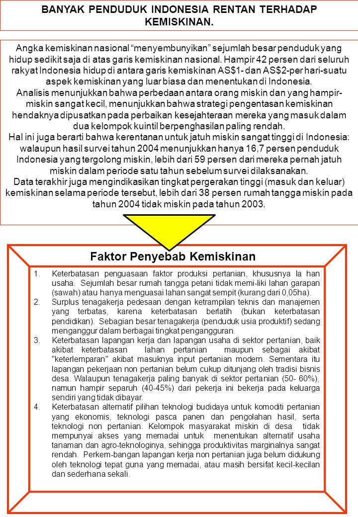BANYAK PENDUDUK INDONESIA RENTAN TERHADAP KEMISKINAN.