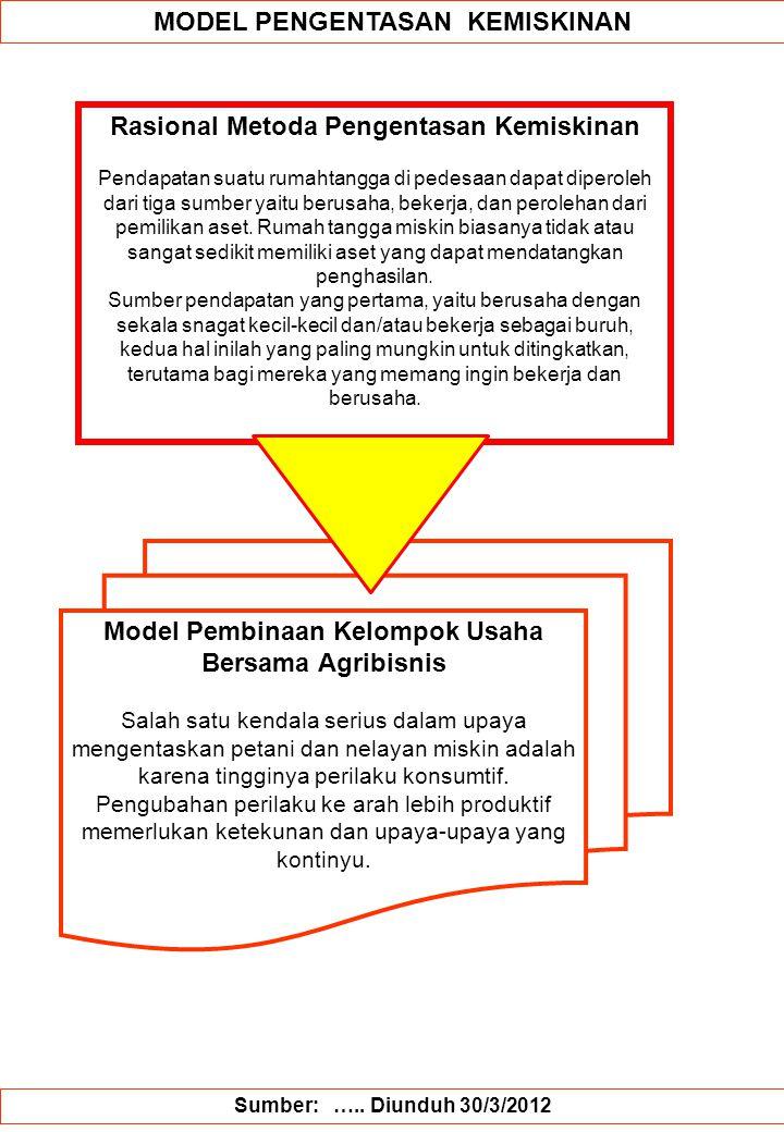 MODEL PENGENTASAN KEMISKINAN Sumber: ….. Diunduh 30/3/2012 Model Pembinaan Kelompok Usaha Bersama Agribisnis Salah satu kendala serius dalam upaya men