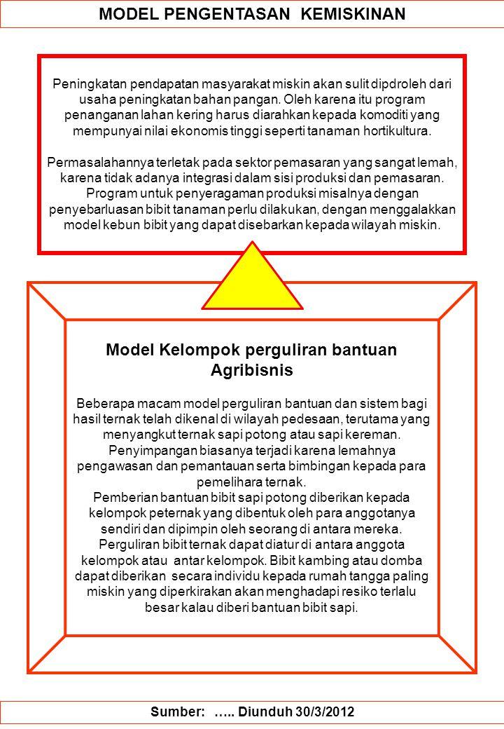 MODEL PENGENTASAN KEMISKINAN Model Kelompok perguliran bantuan Agribisnis Beberapa macam model perguliran bantuan dan sistem bagi hasil ternak telah d
