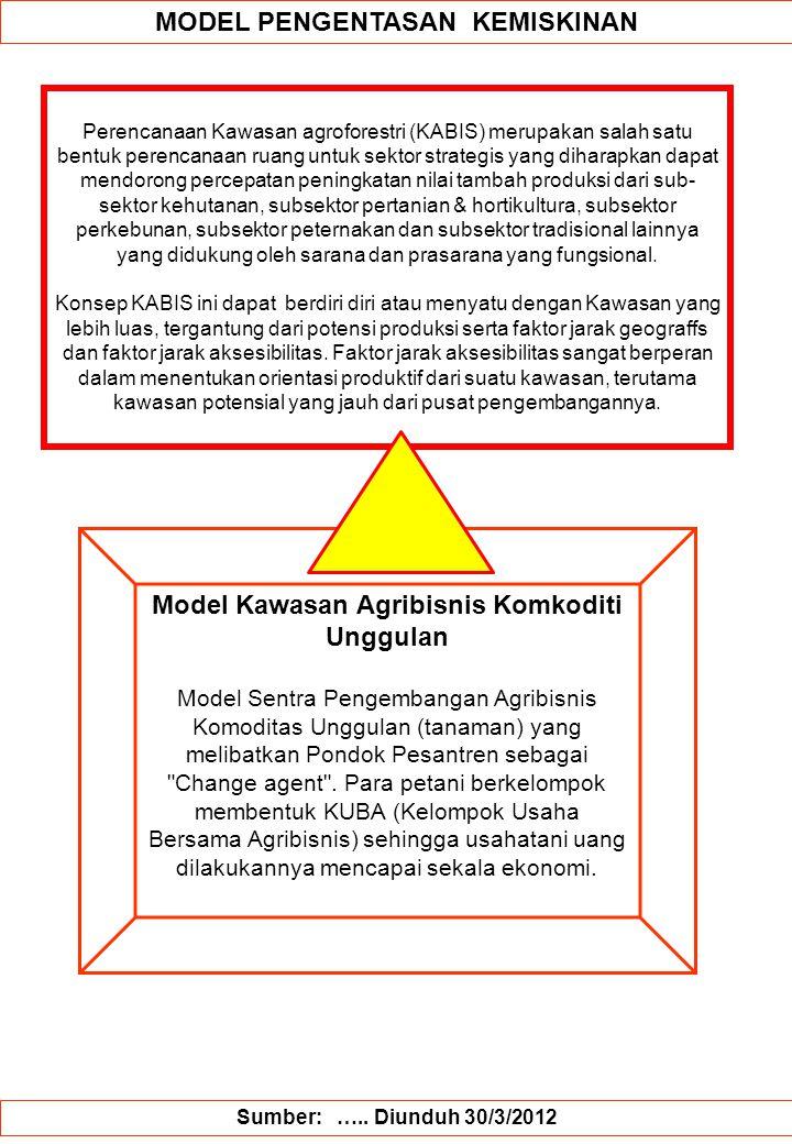 MODEL PENGENTASAN KEMISKINAN Sumber: ….. Diunduh 30/3/2012 Model Kawasan Agribisnis Komkoditi Unggulan Model Sentra Pengembangan Agribisnis Komoditas