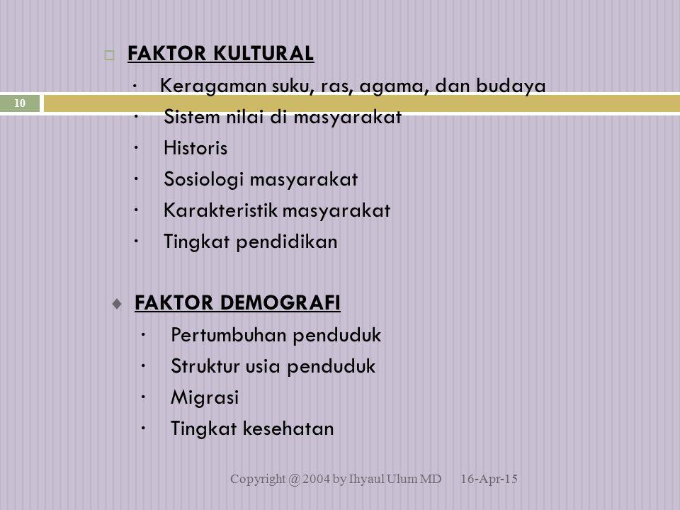  FAKTOR POLITIK · Hubungan negara dan masyarakat · Legitimasi pemerintah · Tipe rezim yang berkuasa · Ideologi negara · Elit politik dan massa · Jari