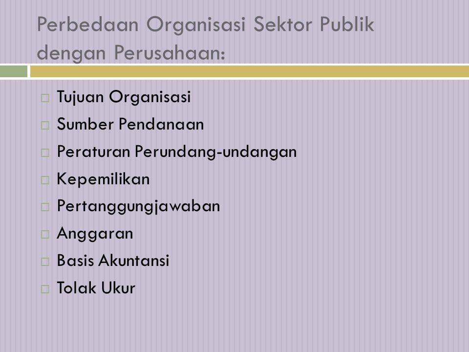 Perbedaan Organisasi Sektor Publik dengan Perusahaan:  Tujuan Organisasi  Sumber Pendanaan  Peraturan Perundang-undangan  Kepemilikan  Pertanggungjawaban  Anggaran  Basis Akuntansi  Tolak Ukur
