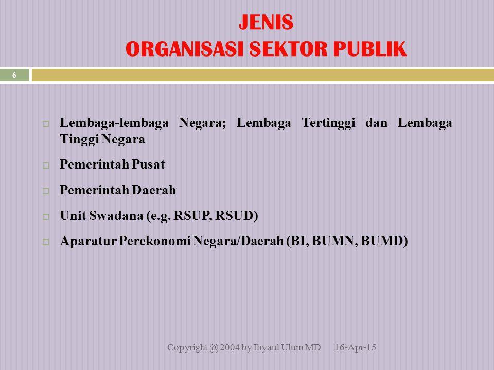 JENIS ORGANISASI SEKTOR PUBLIK  Lembaga-lembaga Negara; Lembaga Tertinggi dan Lembaga Tinggi Negara  Pemerintah Pusat  Pemerintah Daerah  Unit Swadana (e.g.