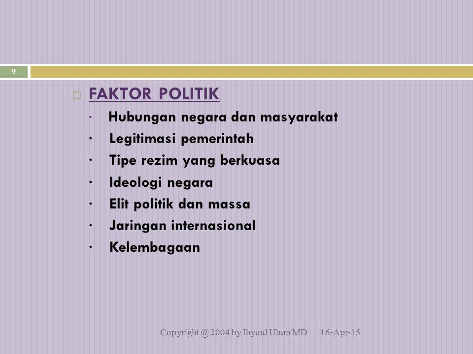  FAKTOR POLITIK · Hubungan negara dan masyarakat · Legitimasi pemerintah · Tipe rezim yang berkuasa · Ideologi negara · Elit politik dan massa · Jaringan internasional · Kelembagaan 16-Apr-15Copyright @ 2004 by Ihyaul Ulum MD 9