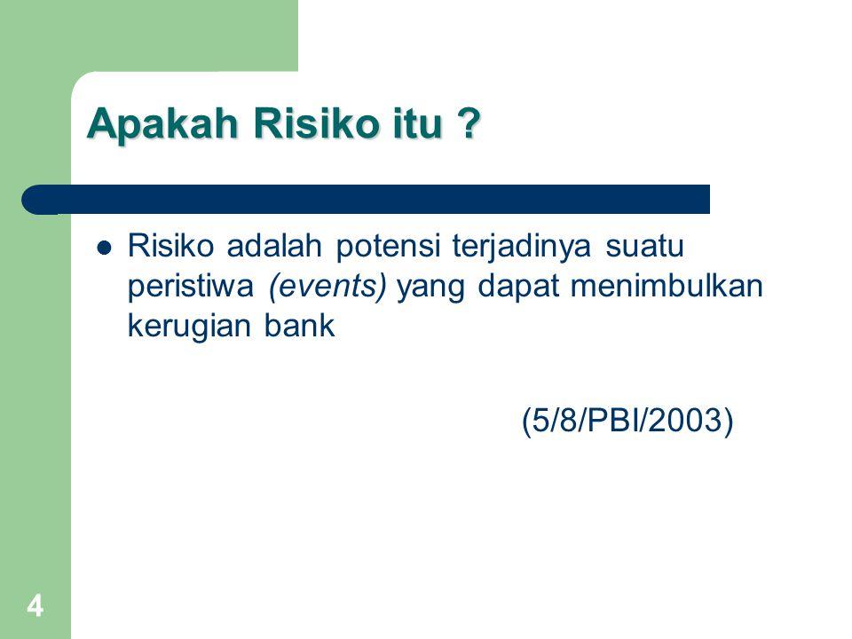 15 The Classification of Risk Credit Risk Market Risk Liquidity Risk Operational risk Legal Risk Strategic Risk Compliance Risk Reputational Risk