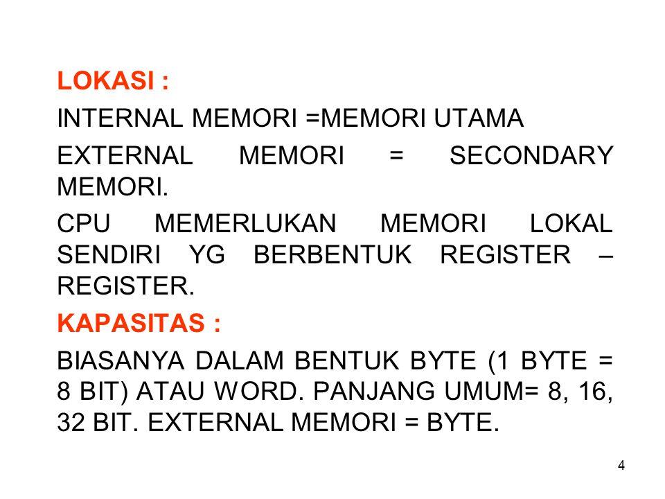 4 LOKASI : INTERNAL MEMORI =MEMORI UTAMA EXTERNAL MEMORI = SECONDARY MEMORI.