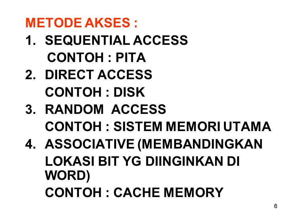 6 METODE AKSES : 1.SEQUENTIAL ACCESS CONTOH : PITA 2.DIRECT ACCESS CONTOH : DISK 3.RANDOM ACCESS CONTOH : SISTEM MEMORI UTAMA 4.ASSOCIATIVE (MEMBANDINGKAN LOKASI BIT YG DIINGINKAN DI WORD) CONTOH : CACHE MEMORY