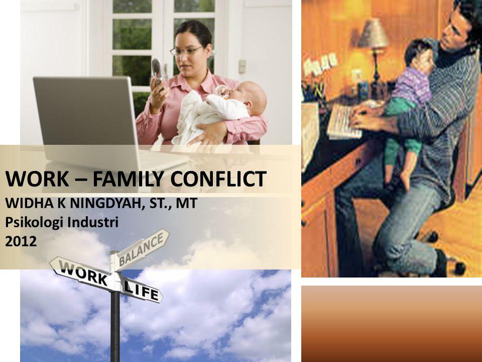 WORK – FAMILY CONFLICT WIDHA K NINGDYAH, ST., MT Psikologi Industri 2012
