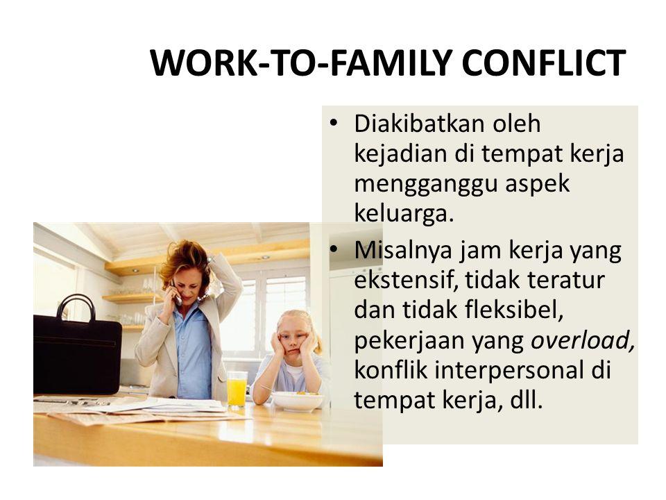 WORK-TO-FAMILY CONFLICT Diakibatkan oleh kejadian di tempat kerja mengganggu aspek keluarga. Misalnya jam kerja yang ekstensif, tidak teratur dan tida