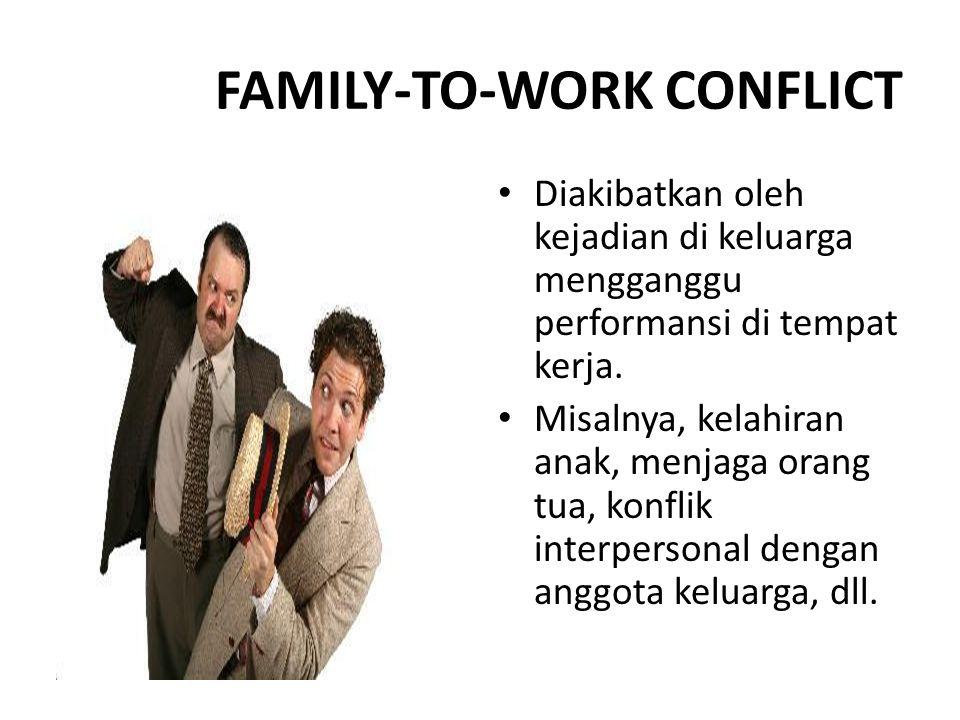FAMILY-TO-WORK CONFLICT Diakibatkan oleh kejadian di keluarga mengganggu performansi di tempat kerja. Misalnya, kelahiran anak, menjaga orang tua, kon