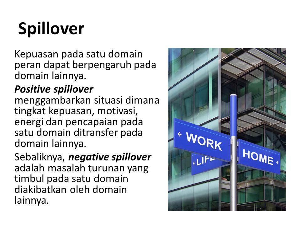 Spillover Kepuasan pada satu domain peran dapat berpengaruh pada domain lainnya. Positive spillover menggambarkan situasi dimana tingkat kepuasan, mot
