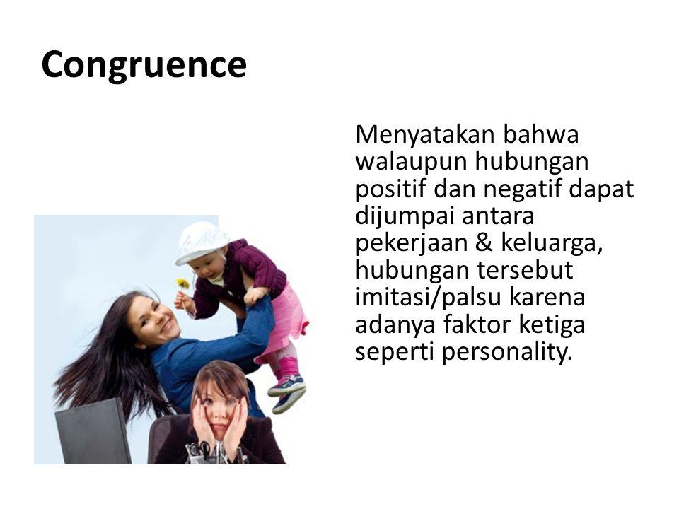 Congruence Menyatakan bahwa walaupun hubungan positif dan negatif dapat dijumpai antara pekerjaan & keluarga, hubungan tersebut imitasi/palsu karena a