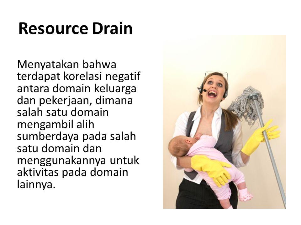 Resource Drain Menyatakan bahwa terdapat korelasi negatif antara domain keluarga dan pekerjaan, dimana salah satu domain mengambil alih sumberdaya pad