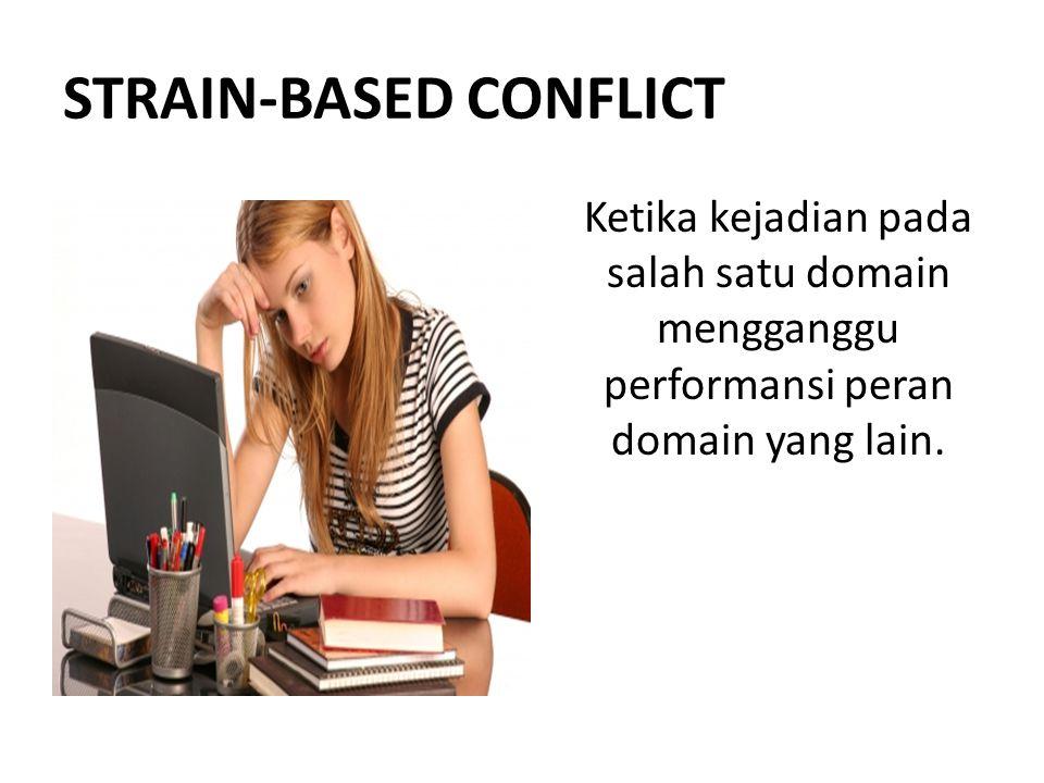 STRAIN-BASED CONFLICT Ketika kejadian pada salah satu domain mengganggu performansi peran domain yang lain.
