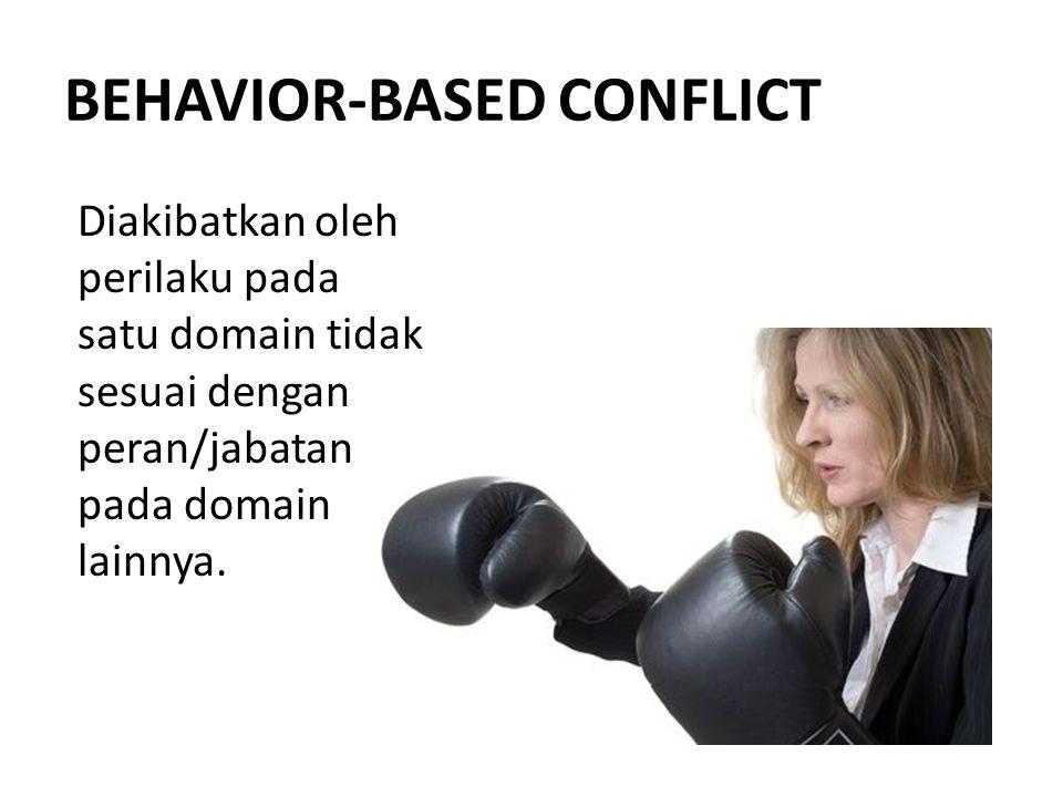 BEHAVIOR-BASED CONFLICT Diakibatkan oleh perilaku pada satu domain tidak sesuai dengan peran/jabatan pada domain lainnya.
