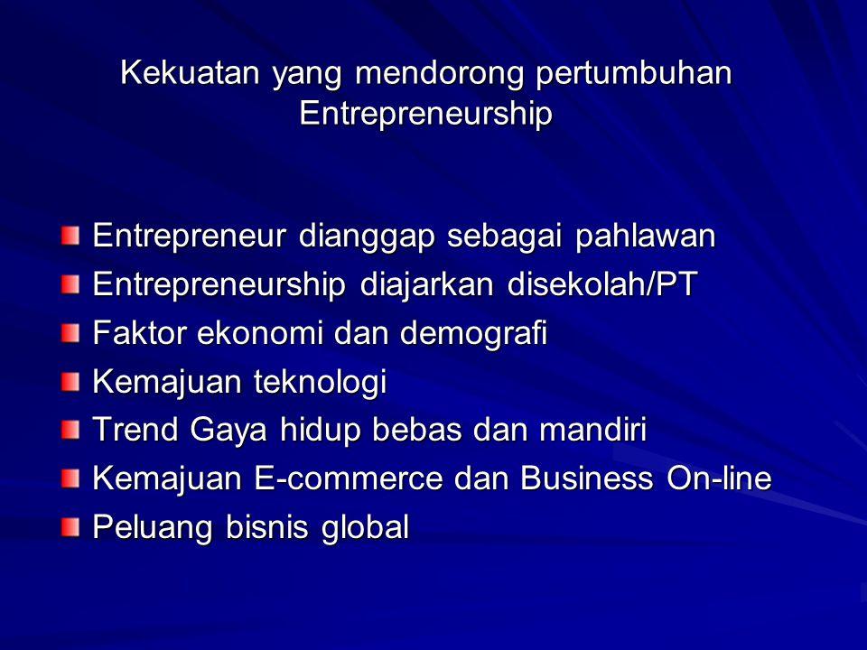Kekuatan yang mendorong pertumbuhan Entrepreneurship Entrepreneur dianggap sebagai pahlawan Entrepreneurship diajarkan disekolah/PT Faktor ekonomi dan demografi Kemajuan teknologi Trend Gaya hidup bebas dan mandiri Kemajuan E-commerce dan Business On-line Peluang bisnis global