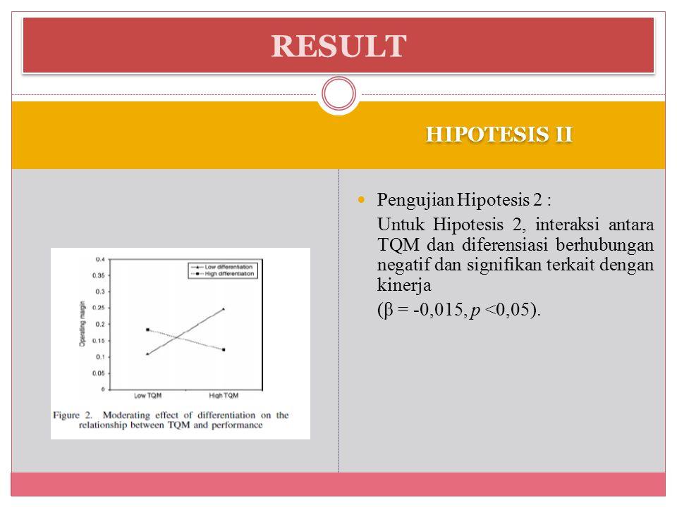 HIPOTESIS II Pengujian Hipotesis 2 : Untuk Hipotesis 2, interaksi antara TQM dan diferensiasi berhubungan negatif dan signifikan terkait dengan kinerja (β = -0,015, p <0,05).