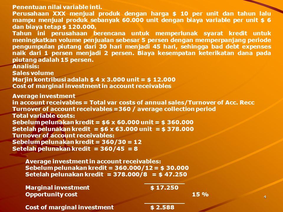5 Bed debts expenses Sebelum pelunakan kredit = 1% x $600.000 = $ 6.000 Setelah pelunakan kredit = 2% x $630.000 = $ 12.600 _________ Cost of marginal bad debts $ 6.600 Analisis: Tambahan marjin kontribusi $ 4 x 3.000 unit$ 12.000 Cost of marginal investment $ 2.588 Cost of marginal bad debts$ 6.600 _______ Net profit of implementation of proposed plan$ 2.812 Perubahan Syarat Kredit.