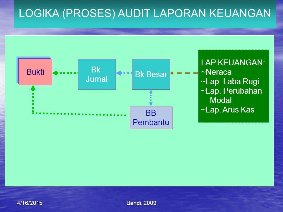 4/16/2015Bandi, 2009 BB Pembantu LOGIKA (PROSES) AUDIT LAPORAN KEUANGAN Bukti Bk Jurnal Bk Besar LAP KEUANGAN: ~Neraca ~Lap.