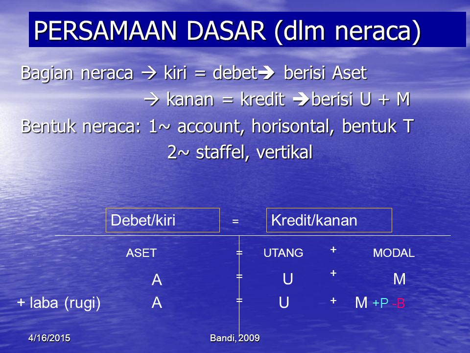 4/16/2015Bandi, 2009 PERSAMAAN DASAR (dlm neraca) Bagian neraca  kiri = debet  berisi Aset  kanan = kredit  berisi U + M  kanan = kredit  berisi U + M Bentuk neraca: 1~ account, horisontal, bentuk T 2~ staffel, vertikal 2~ staffel, vertikal ASET=UTANG + MODAL Kredit/kananDebet/kiri = A = U + M A = U + M +P -B + laba (rugi)