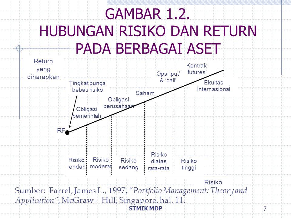 STMIK MDP 8 GAMBAR 1.3.