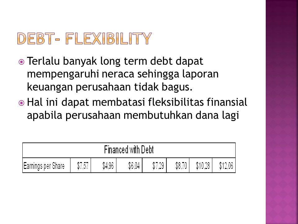  Terlalu banyak long term debt dapat mempengaruhi neraca sehingga laporan keuangan perusahaan tidak bagus.