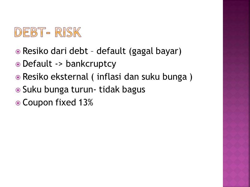  Resiko dari debt – default (gagal bayar)  Default -> bankcruptcy  Resiko eksternal ( inflasi dan suku bunga )  Suku bunga turun- tidak bagus  Coupon fixed 13%
