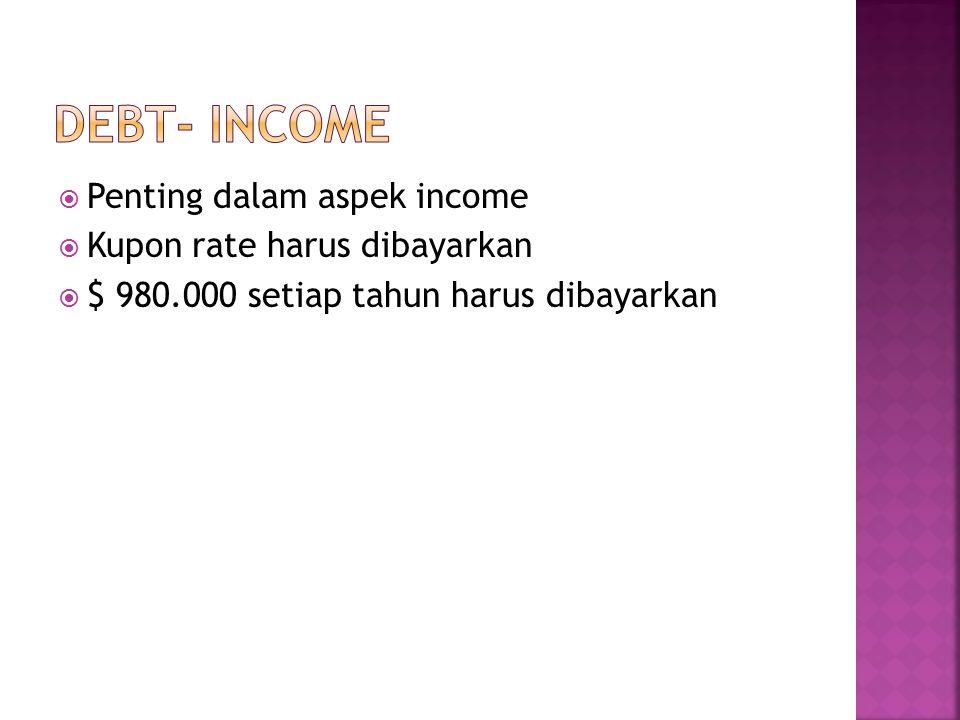  Penting dalam aspek income  Kupon rate harus dibayarkan  $ 980.000 setiap tahun harus dibayarkan
