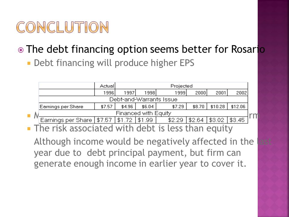  The debt financing option seems better for Rosario  Debt financing will produce higher EPS  Management would not give up any control of the firm  The risk associated with debt is less than equity Although income would be negatively affected in the last year due to debt principal payment, but firm can generate enough income in earlier year to cover it.