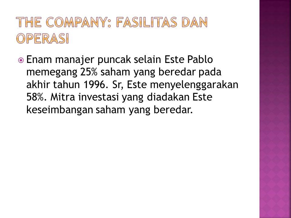  Enam manajer puncak selain Este Pablo memegang 25% saham yang beredar pada akhir tahun 1996.