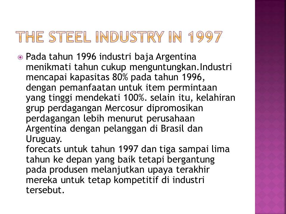  Pada tahun 1996 industri baja Argentina menikmati tahun cukup menguntungkan.Industri mencapai kapasitas 80% pada tahun 1996, dengan pemanfaatan untuk item permintaan yang tinggi mendekati 100%.