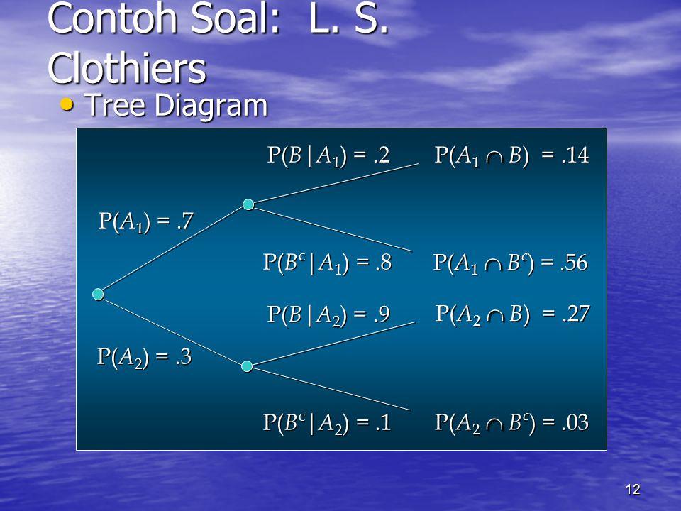 12 Tree Diagram Tree Diagram Contoh Soal: L.S.
