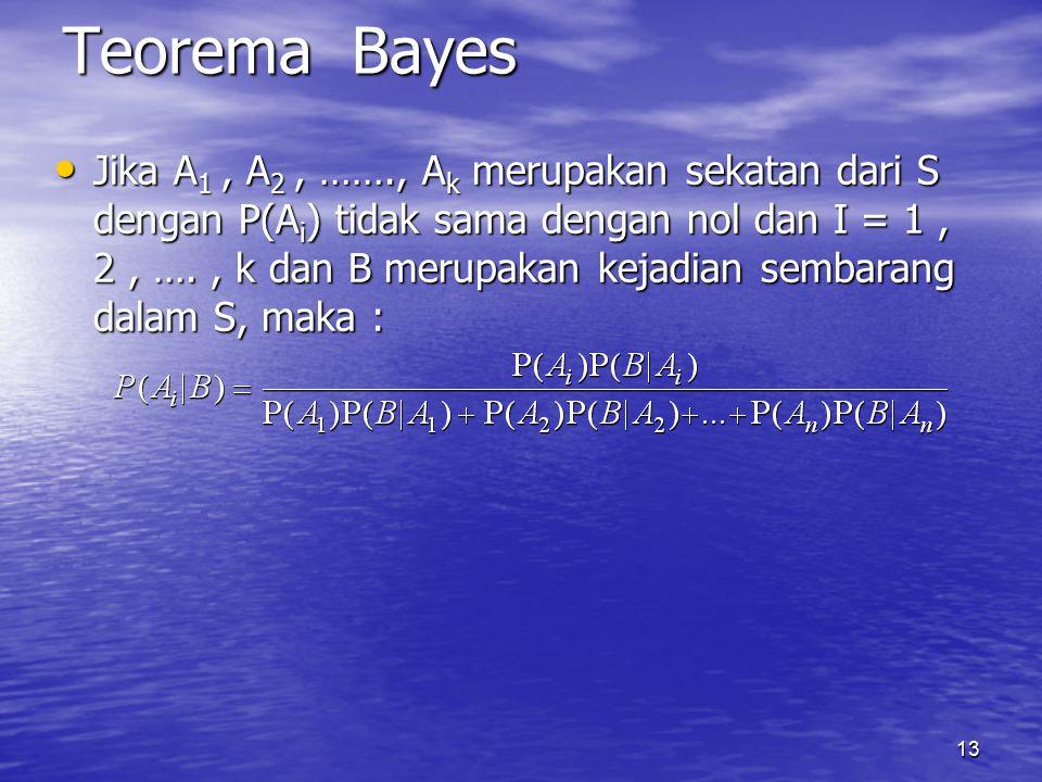 13 Teorema Bayes Jika A 1, A 2, ……., A k merupakan sekatan dari S dengan P(A i ) tidak sama dengan nol dan I = 1, 2, …., k dan B merupakan kejadian se