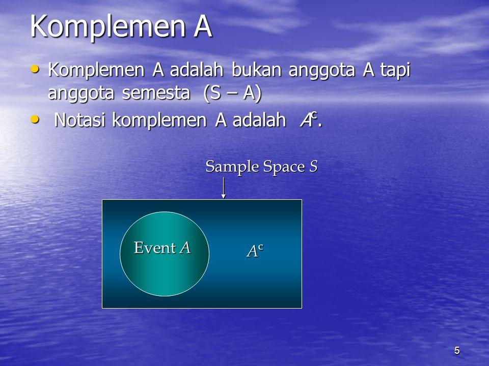 5 Komplemen A Komplemen A adalah bukan anggota A tapi anggota semesta (S – A) Komplemen A adalah bukan anggota A tapi anggota semesta (S – A) Notasi komplemen A adalah A c.