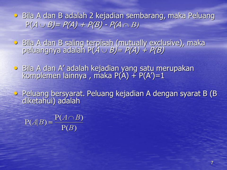 7. Bila A dan B adalah 2 kejadian sembarang, maka Peluang Bila A dan B adalah 2 kejadian sembarang, maka Peluang P(A  B)= P(A) + P(B) - P(A  P(A