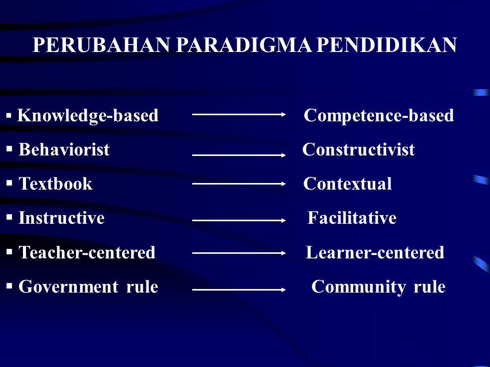 PERUBAHAN PARADIGMA PENDIDIKAN  Knowledge-based Competence-based  Behaviorist Constructivist  Textbook Contextual  Instructive Facilitative  Teac