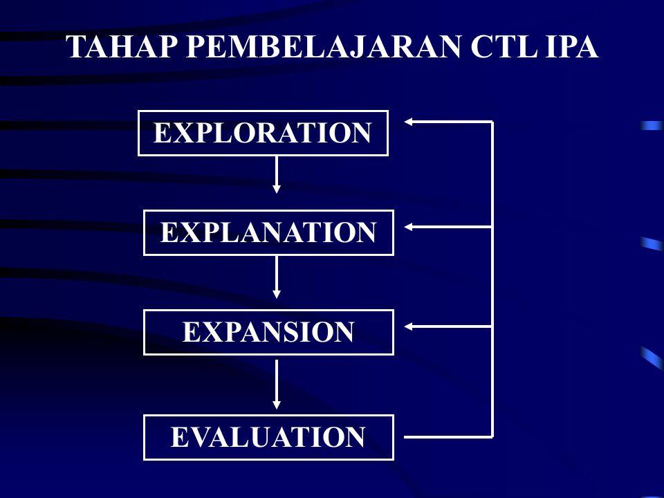 TAHAP PEMBELAJARAN CTL IPA EXPLORATION EXPLANATION EXPANSION EVALUATION