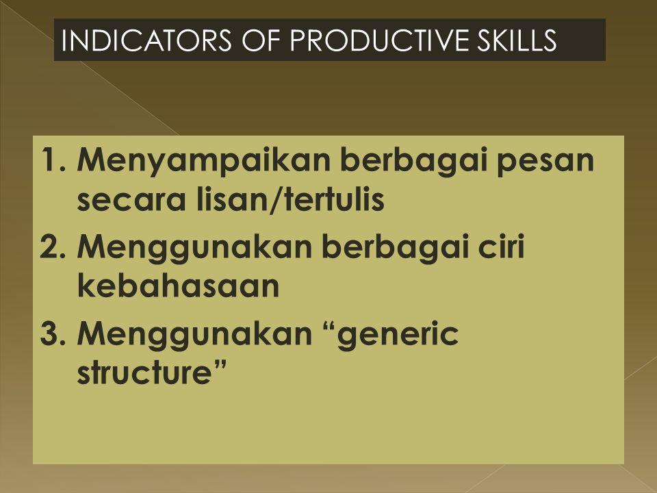 "1. Menyampaikan berbagai pesan secara lisan/tertulis 2. Menggunakan berbagai ciri kebahasaan 3. Menggunakan ""generic structure"" INDICATORS OF PRODUCTI"