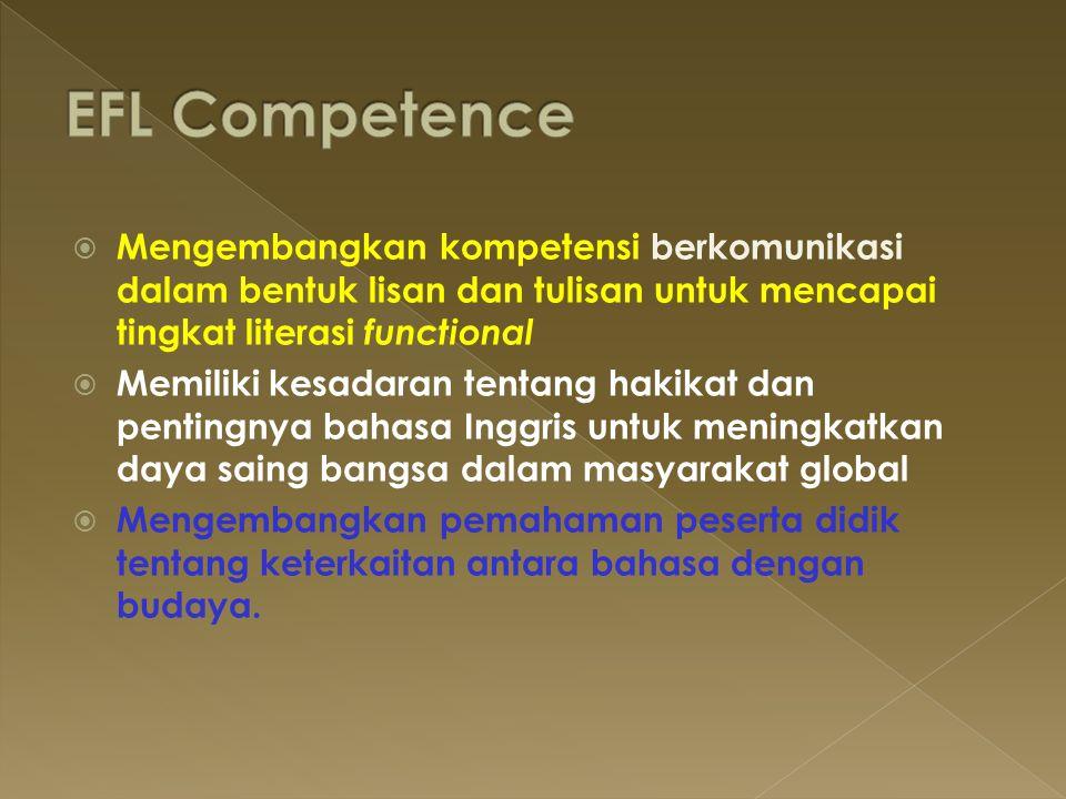 Menguasai pengetahuan dan keterampilan dasar Bahasa Inggris untuk mendukung pencapaian kompetensi program keahlian Menerapkan penguasaan kemampuan dan keterampilan Bahasa Inggris untuk berkomunikasi baik lisan maupun tertulis pada level intermediate.