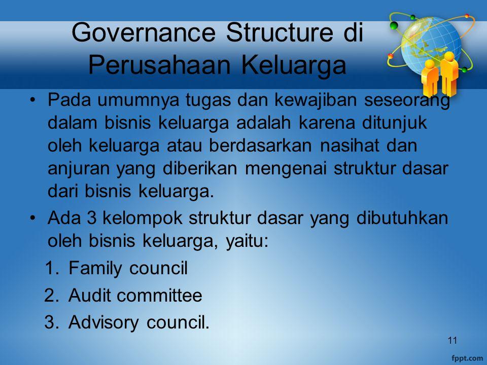 Governance Structure di Perusahaan Keluarga Pada umumnya tugas dan kewajiban seseorang dalam bisnis keluarga adalah karena ditunjuk oleh keluarga atau berdasarkan nasihat dan anjuran yang diberikan mengenai struktur dasar dari bisnis keluarga.