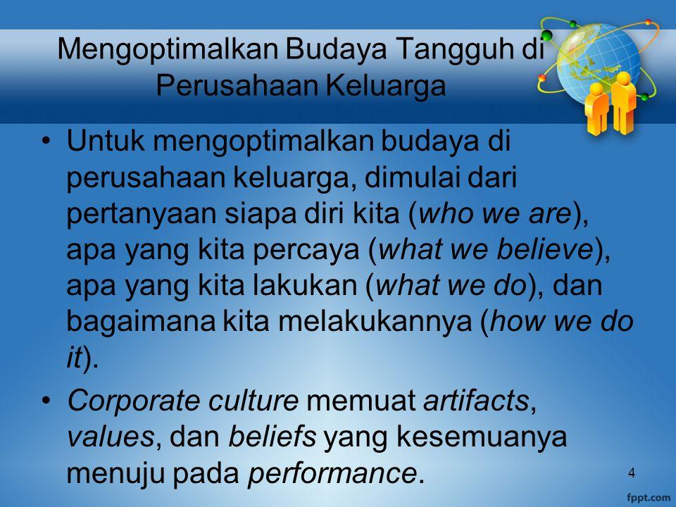 Mengoptimalkan Budaya Tangguh di Perusahaan Keluarga Untuk mengoptimalkan budaya di perusahaan keluarga, dimulai dari pertanyaan siapa diri kita (who we are), apa yang kita percaya (what we believe), apa yang kita lakukan (what we do), dan bagaimana kita melakukannya (how we do it).
