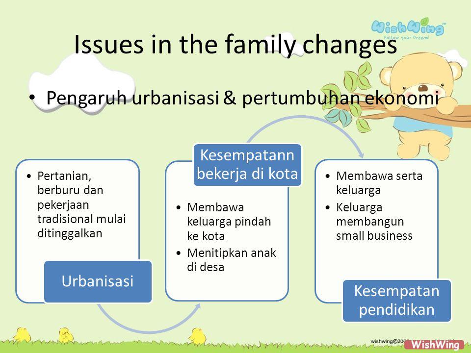 Issues in the family changes Pengaruh urbanisasi & pertumbuhan ekonomi Pertanian, berburu dan pekerjaan tradisional mulai ditinggalkan Urbanisasi Memb