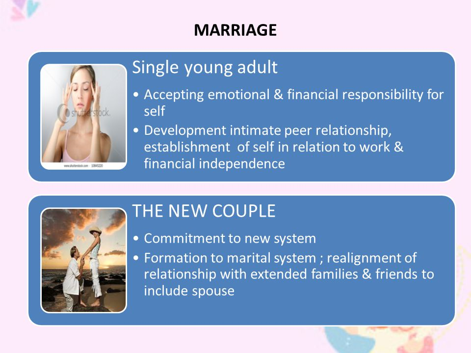 MARRIAGE Single young adult Accepting emotional & financial responsibility for self Development intimate peer relationship, establishment of self in relation to work & financial independence THE NEW COUPLE Commitment to new system Formation to marital system ; realignment of relationship with extended families & friends to include spouse